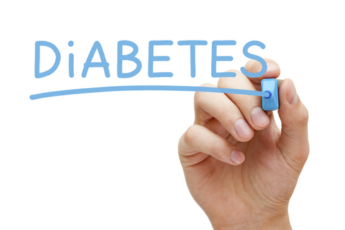 Research has shown a connection between periodontal disease and diabetes